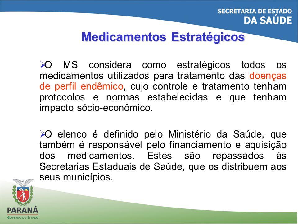 Medicamentos Estratégicos