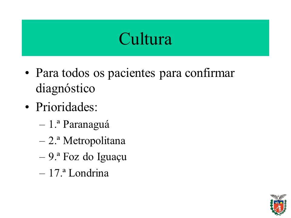 Cultura Para todos os pacientes para confirmar diagnóstico