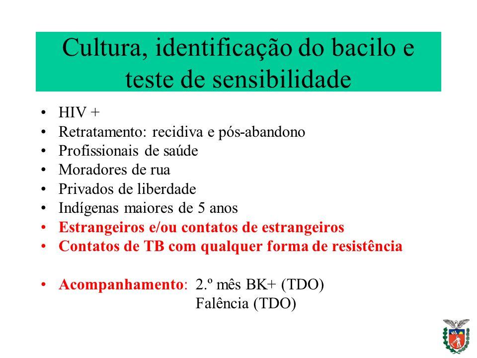 Cultura, identificação do bacilo e teste de sensibilidade