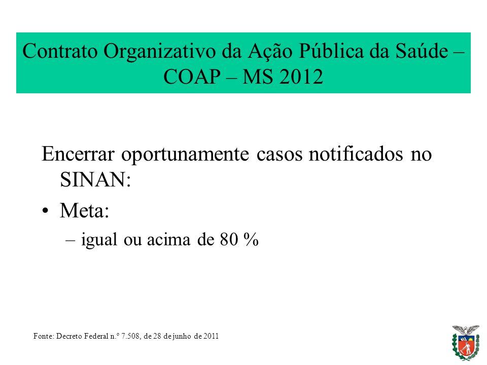 Contrato Organizativo da Ação Pública da Saúde –COAP – MS 2012