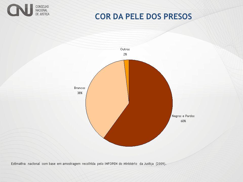 COR DA PELE DOS PRESOS Estimativa nacional com base em amostragem recolhida pelo INFOPEN do Ministério da Justiça (2009).