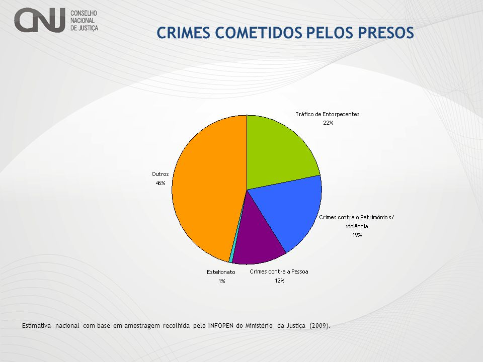 CRIMES COMETIDOS PELOS PRESOS