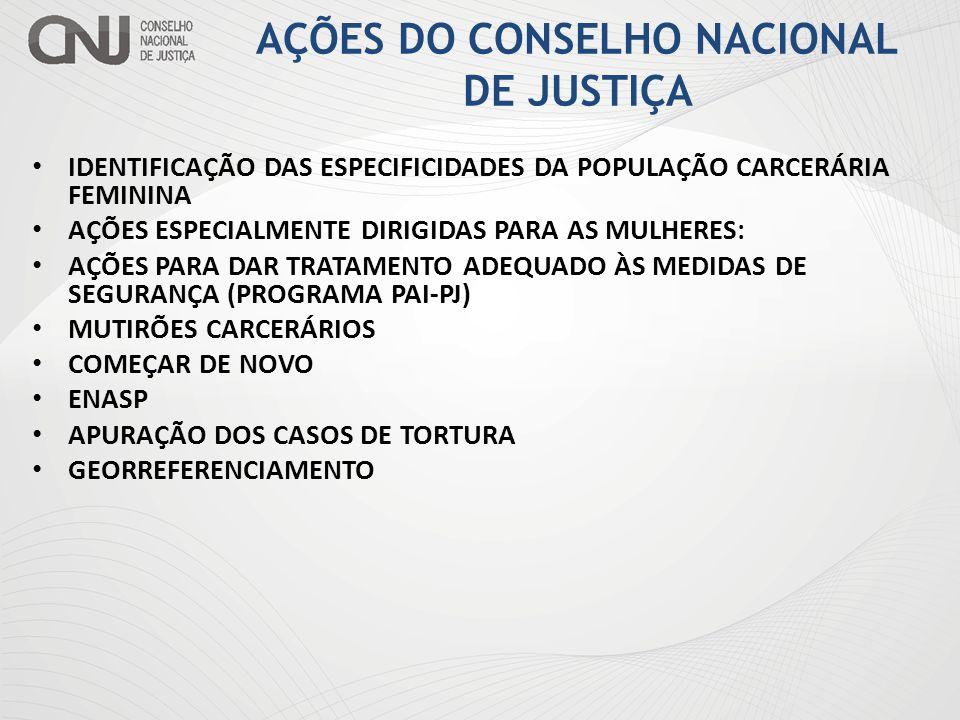 AÇÕES DO CONSELHO NACIONAL DE JUSTIÇA