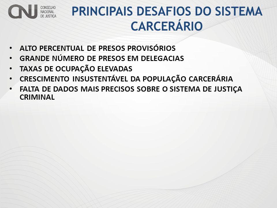 PRINCIPAIS DESAFIOS DO SISTEMA CARCERÁRIO