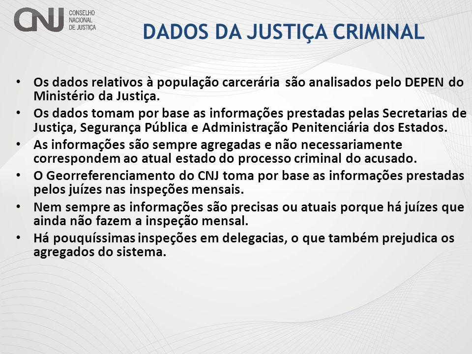 DADOS DA JUSTIÇA CRIMINAL