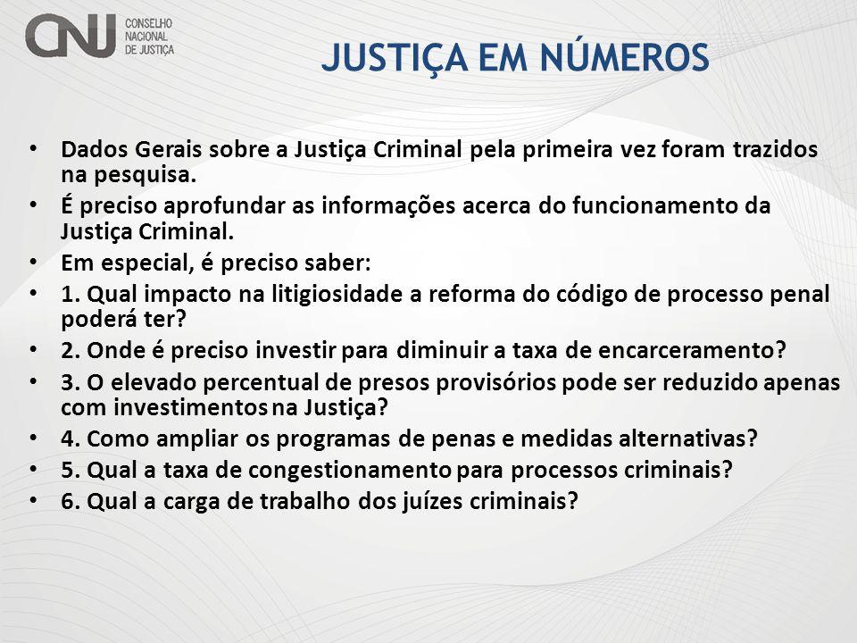 JUSTIÇA EM NÚMEROS Dados Gerais sobre a Justiça Criminal pela primeira vez foram trazidos na pesquisa.