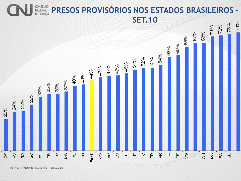PRESOS PROVISÓRIOS NOS ESTADOS BRASILEIROS – SET.10