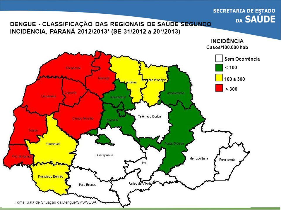 DENGUE - CLASSIFICAÇÃO DAS REGIONAIS DE SAÚDE SEGUNDO INCIDÊNCIA, PARANÁ 2012/2013* (SE 31/2012 a 20*/2013)