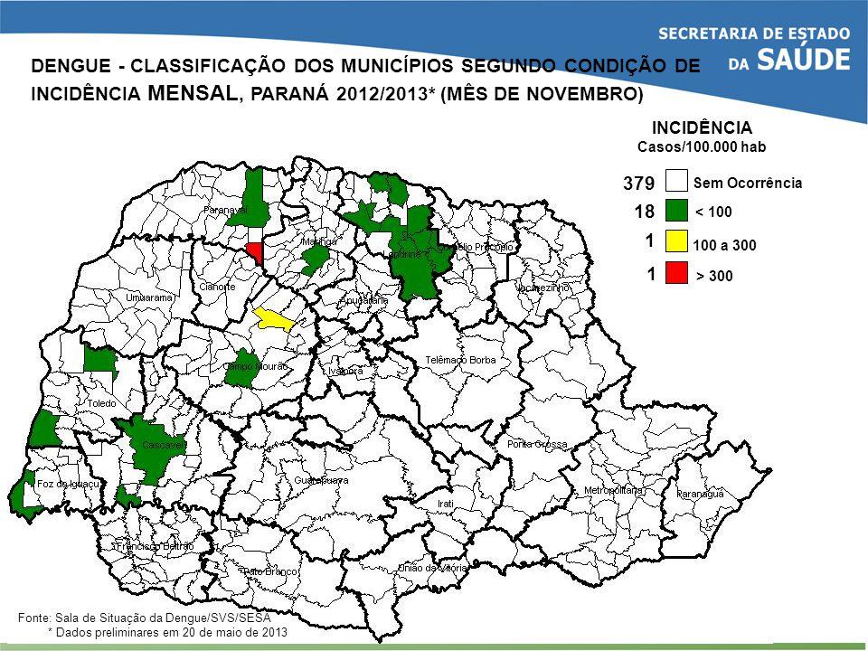 DENGUE - CLASSIFICAÇÃO DOS MUNICÍPIOS SEGUNDO CONDIÇÃO DE