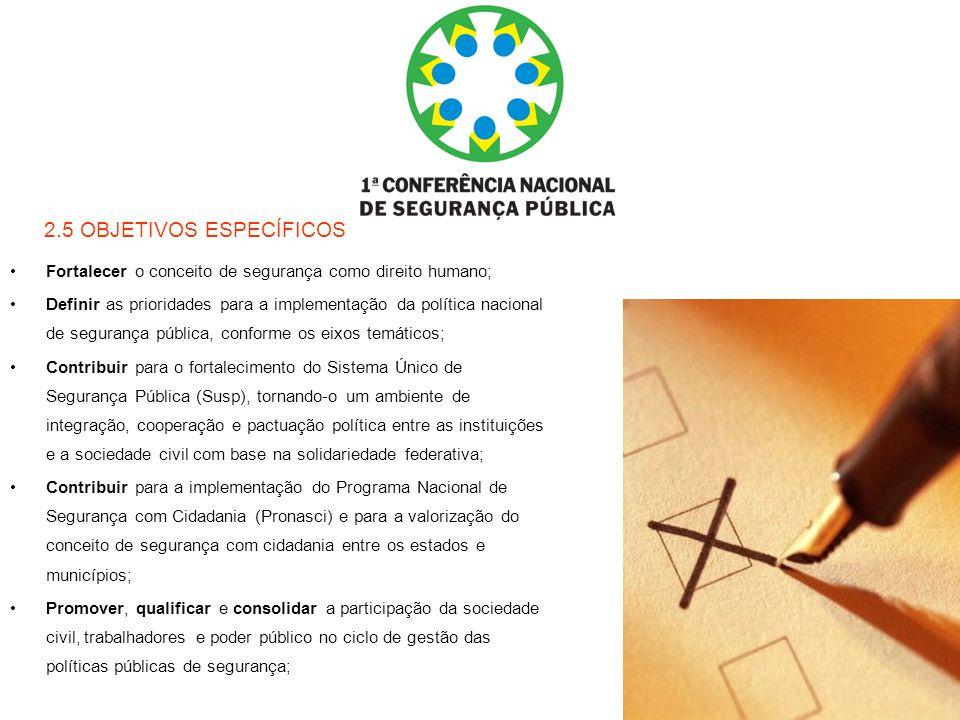 2.5 OBJETIVOS ESPECÍFICOS