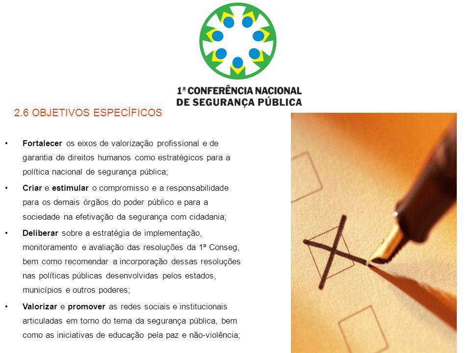 2.6 OBJETIVOS ESPECÍFICOS