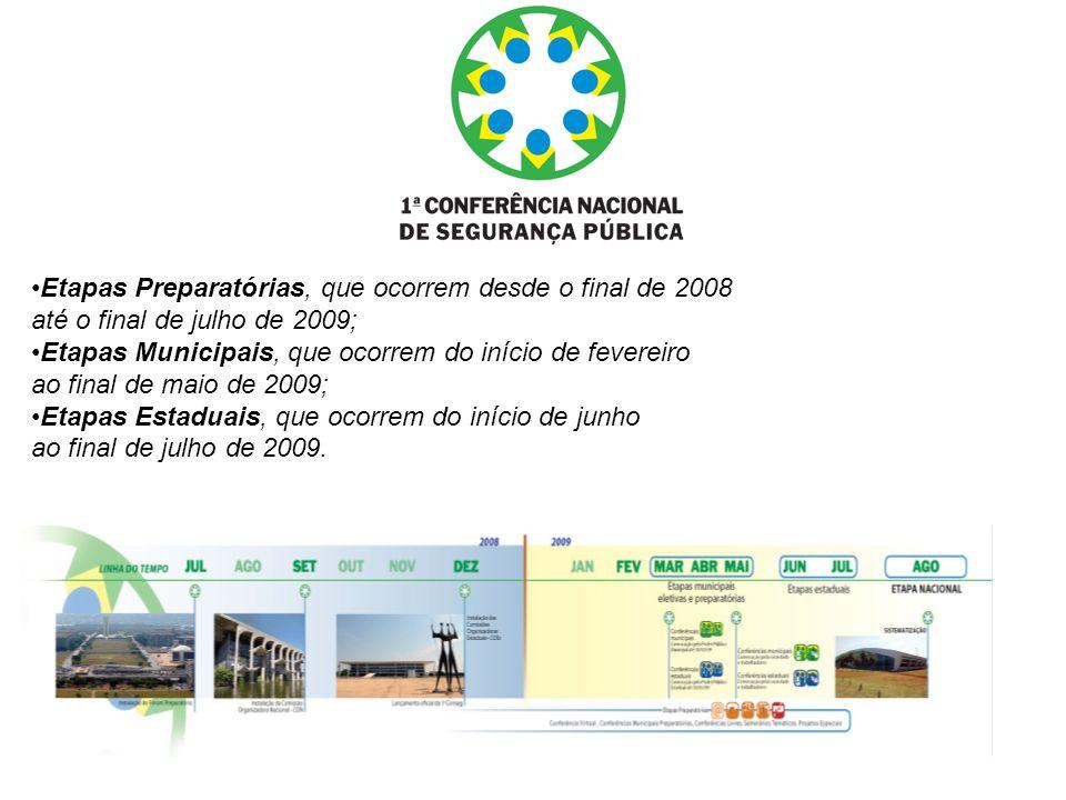 Etapas Preparatórias, que ocorrem desde o final de 2008
