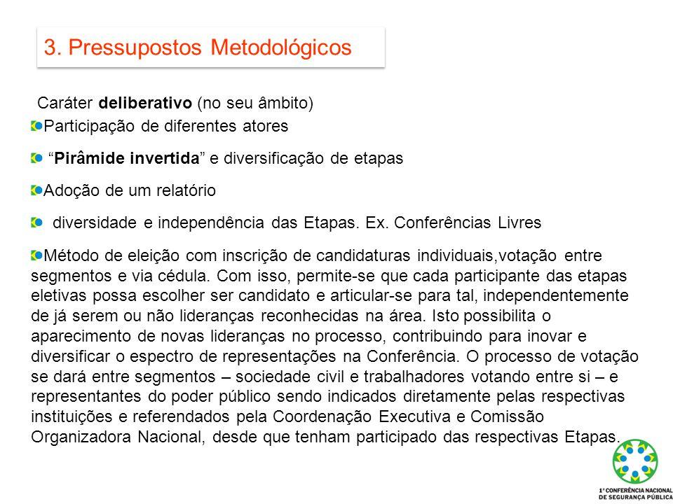 3. Pressupostos Metodológicos