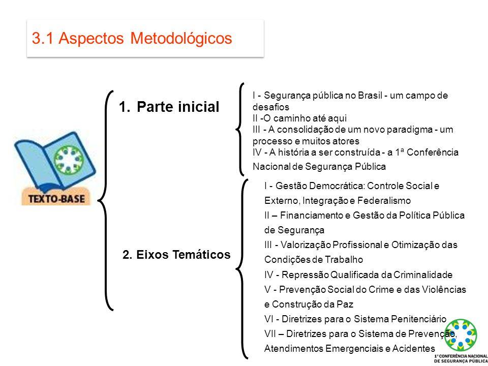 3.1 Aspectos Metodológicos