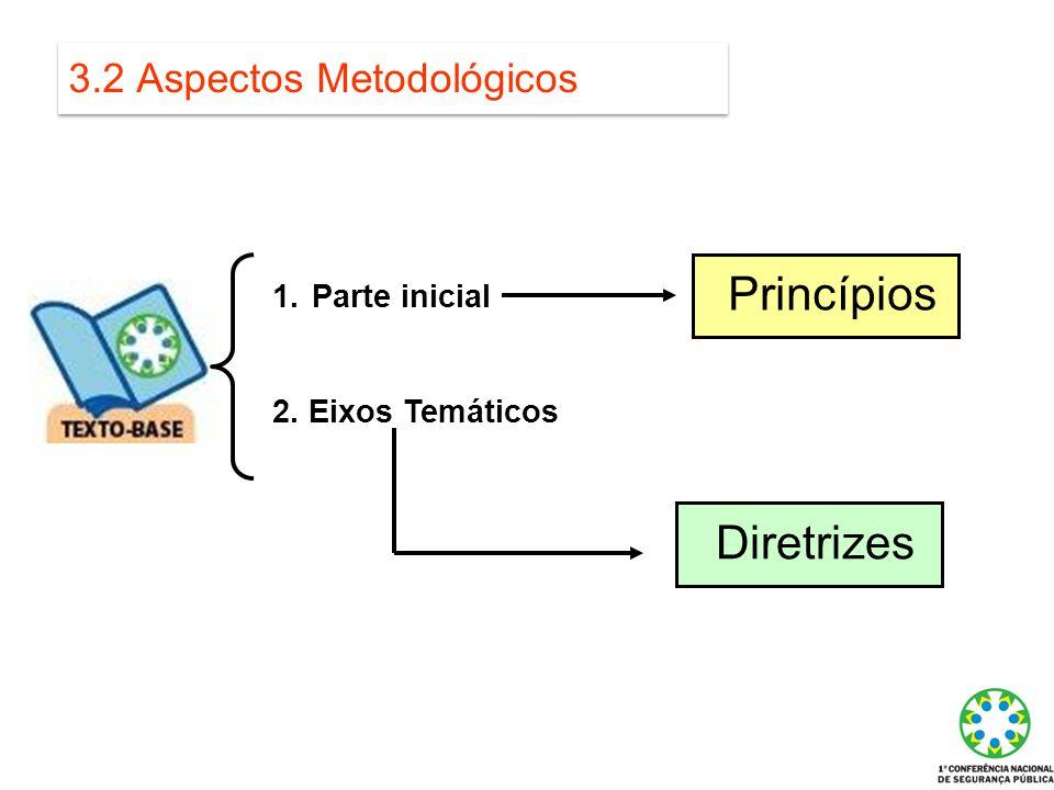 3.2 Aspectos Metodológicos