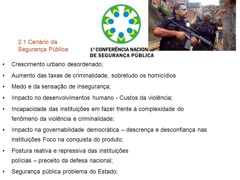 2.1 Cenário da Segurança Pública. Crescimento urbano desordenado; Aumento das taxas de criminalidade, sobretudo os homicídios.