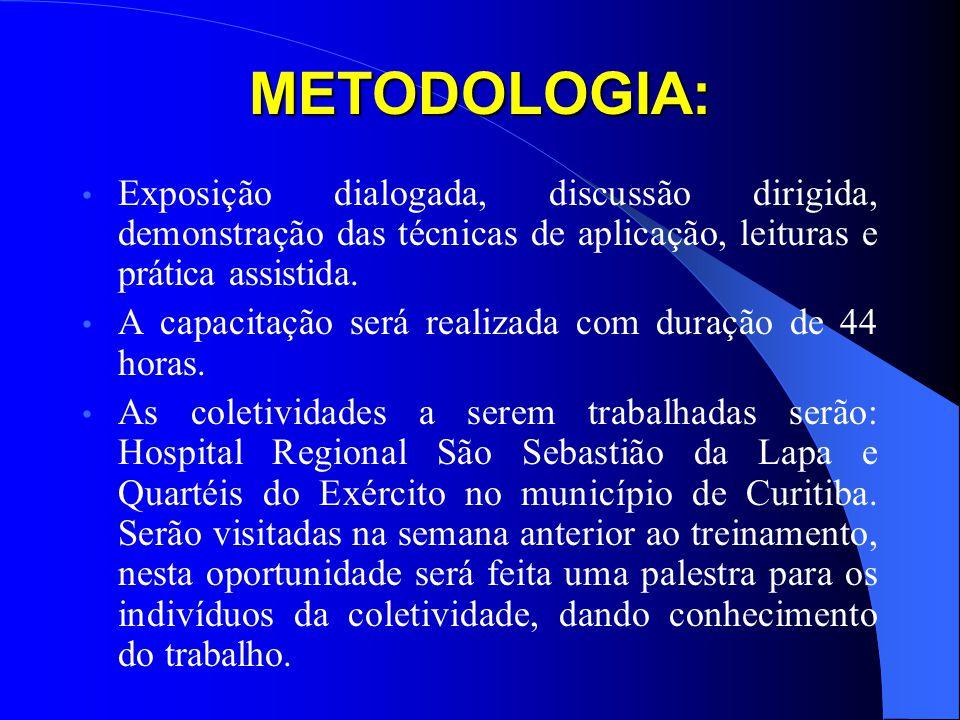 METODOLOGIA: Exposição dialogada, discussão dirigida, demonstração das técnicas de aplicação, leituras e prática assistida.