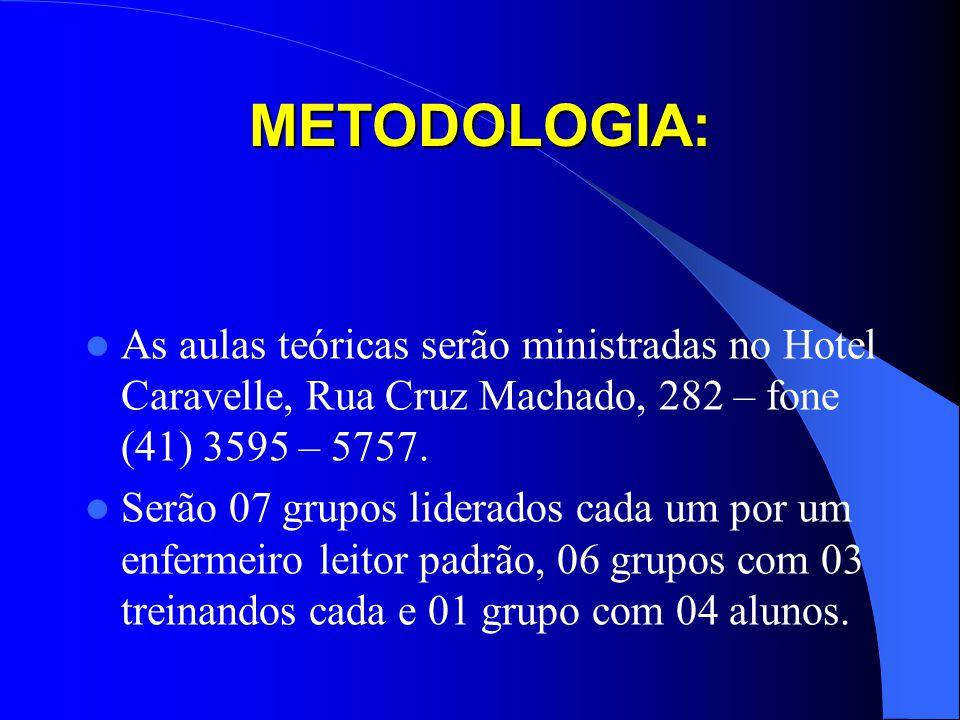 METODOLOGIA: As aulas teóricas serão ministradas no Hotel Caravelle, Rua Cruz Machado, 282 – fone (41) 3595 – 5757.