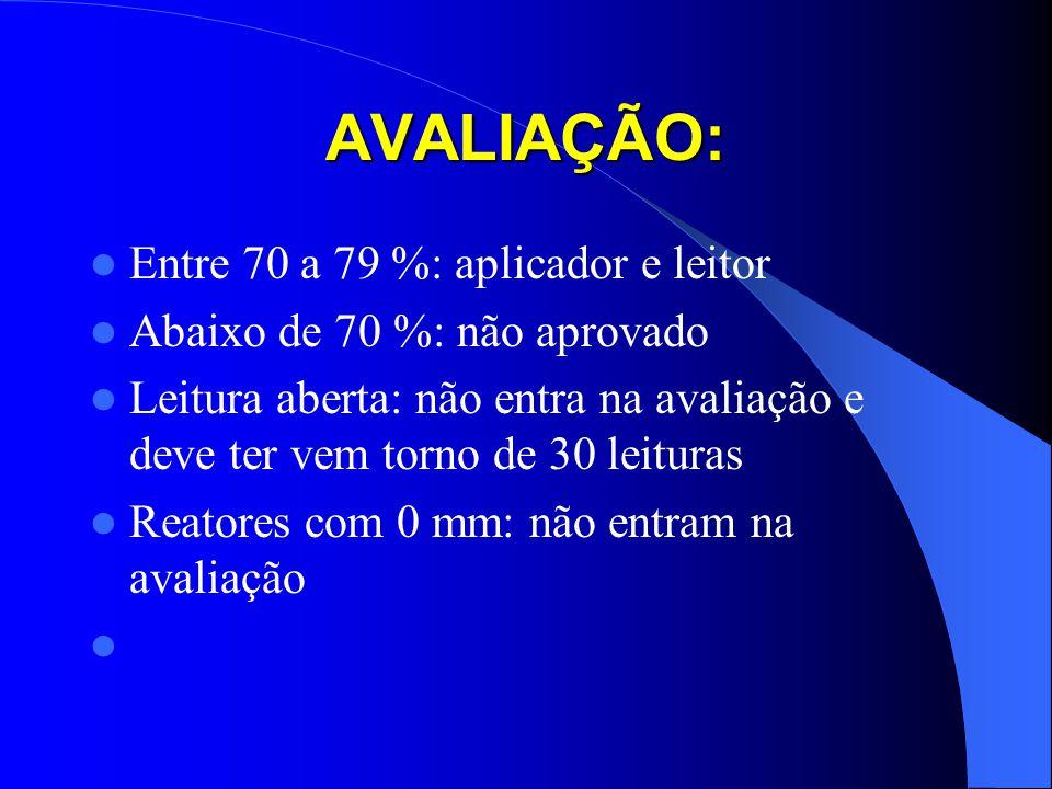 AVALIAÇÃO: Entre 70 a 79 %: aplicador e leitor