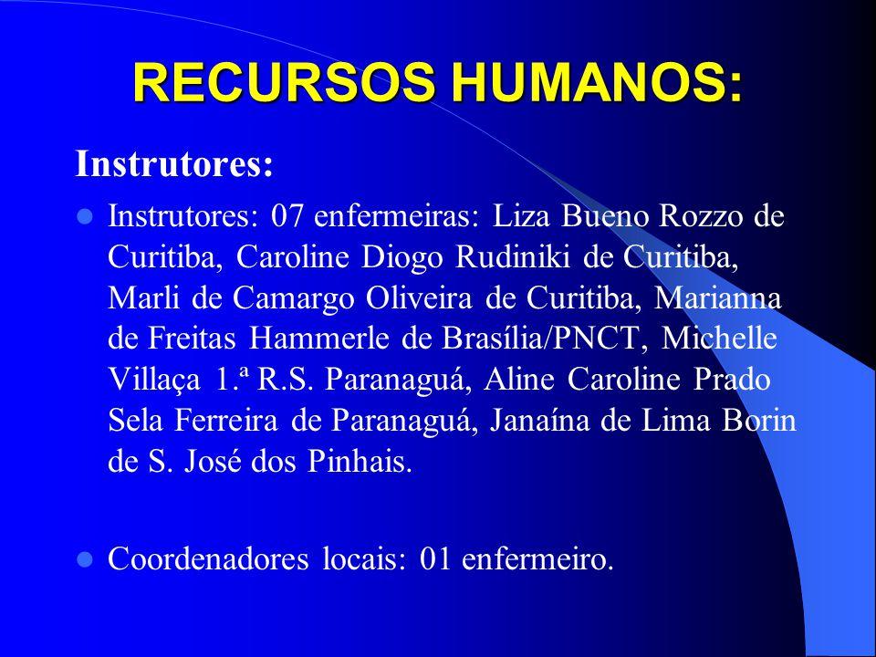 RECURSOS HUMANOS: Instrutores: