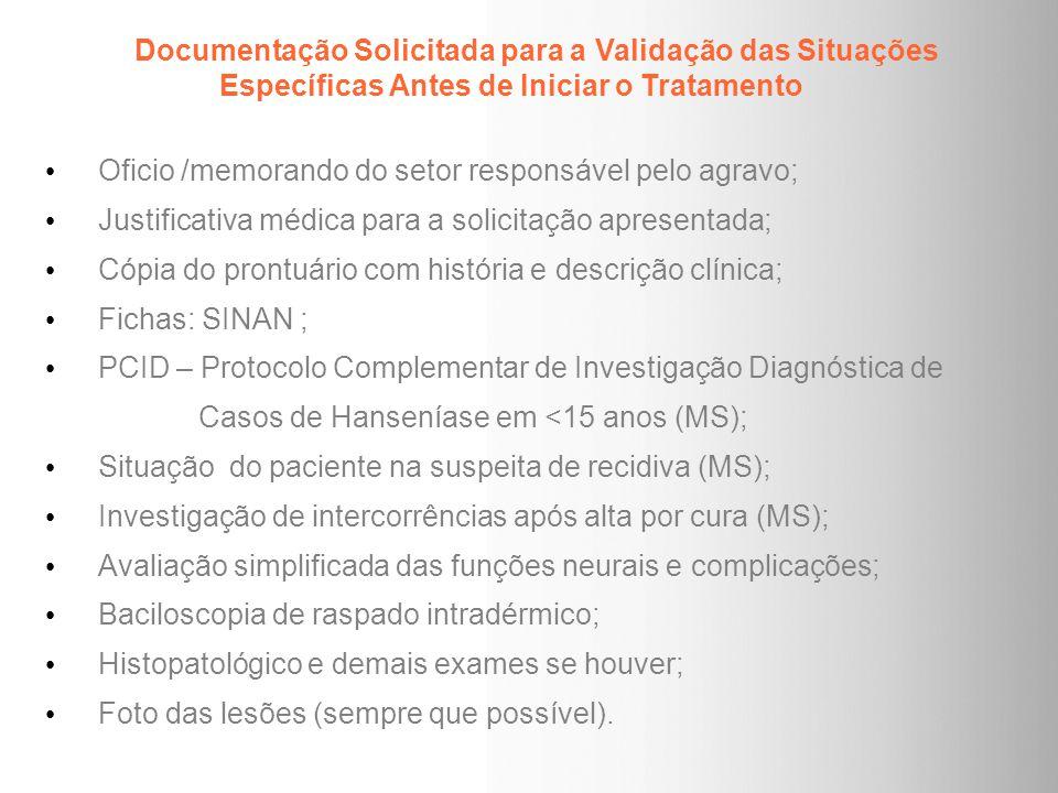 Documentação Solicitada para a Validação das Situações Específicas Antes de Iniciar o Tratamento