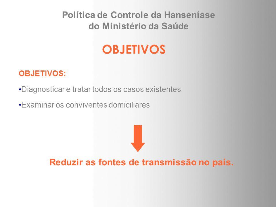 Política de Controle da Hanseníase