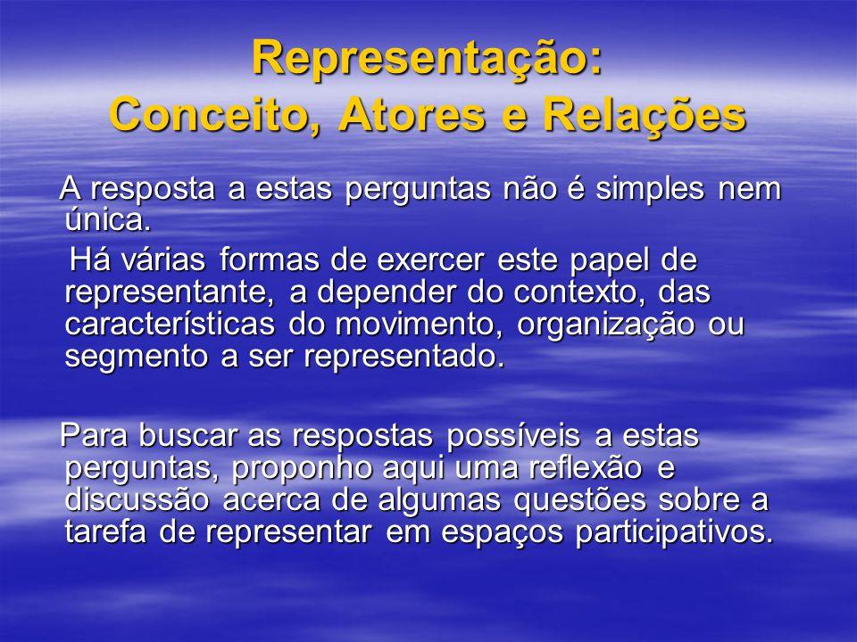 Representação: Conceito, Atores e Relações