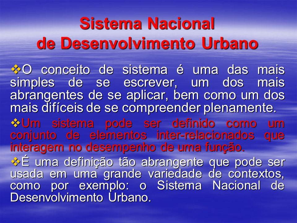 Sistema Nacional de Desenvolvimento Urbano