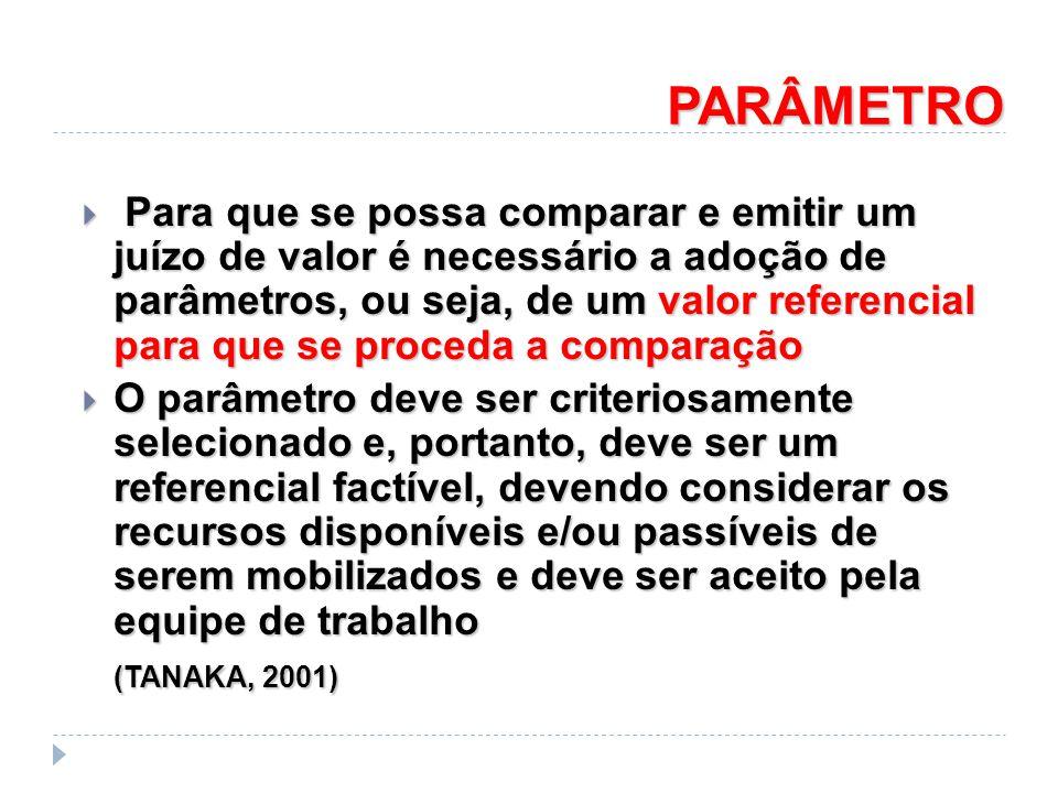 PARÂMETRO