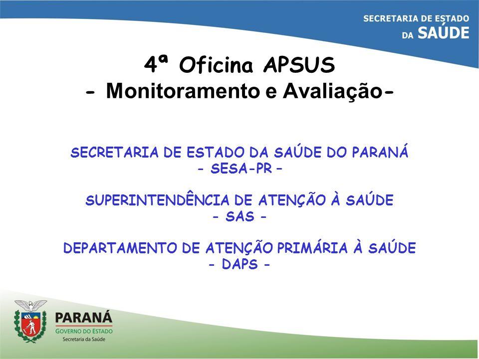 4ª Oficina APSUS - Monitoramento e Avaliação-