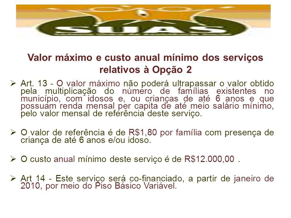 Valor máximo e custo anual mínimo dos serviços relativos à Opção 2