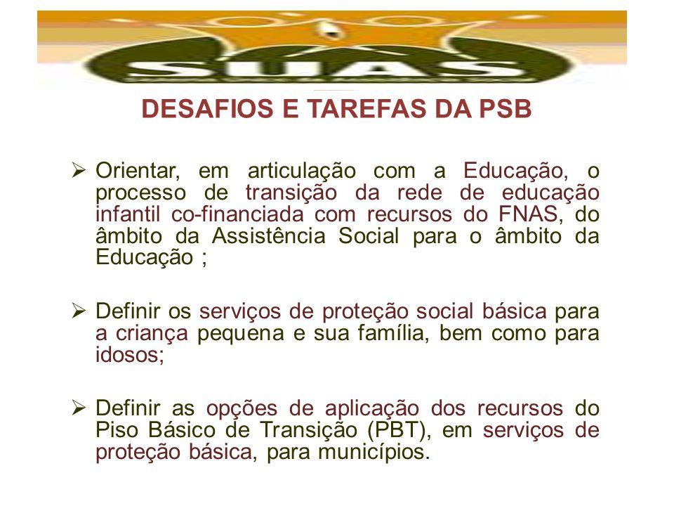 DESAFIOS E TAREFAS DA PSB