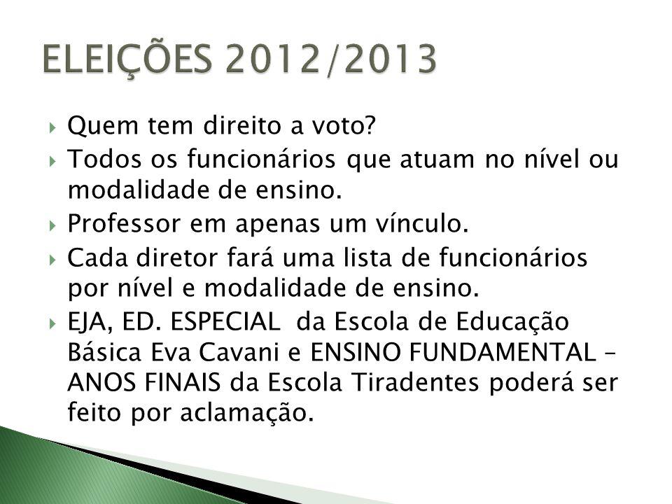ELEIÇÕES 2012/2013 Quem tem direito a voto