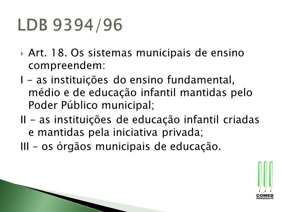 LDB 9394/96 Art. 18. Os sistemas municipais de ensino compreendem: