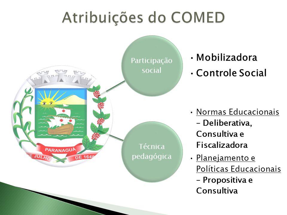 Atribuições do COMED Mobilizadora Controle Social