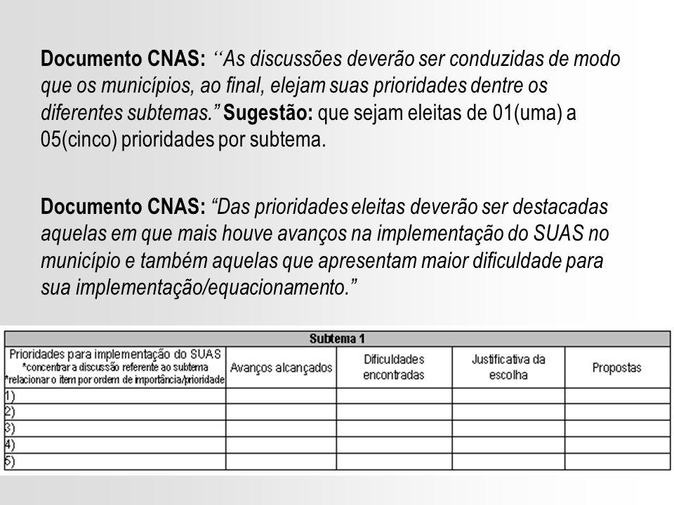 Documento CNAS: As discussões deverão ser conduzidas de modo que os municípios, ao final, elejam suas prioridades dentre os diferentes subtemas. Sugestão: que sejam eleitas de 01(uma) a 05(cinco) prioridades por subtema.