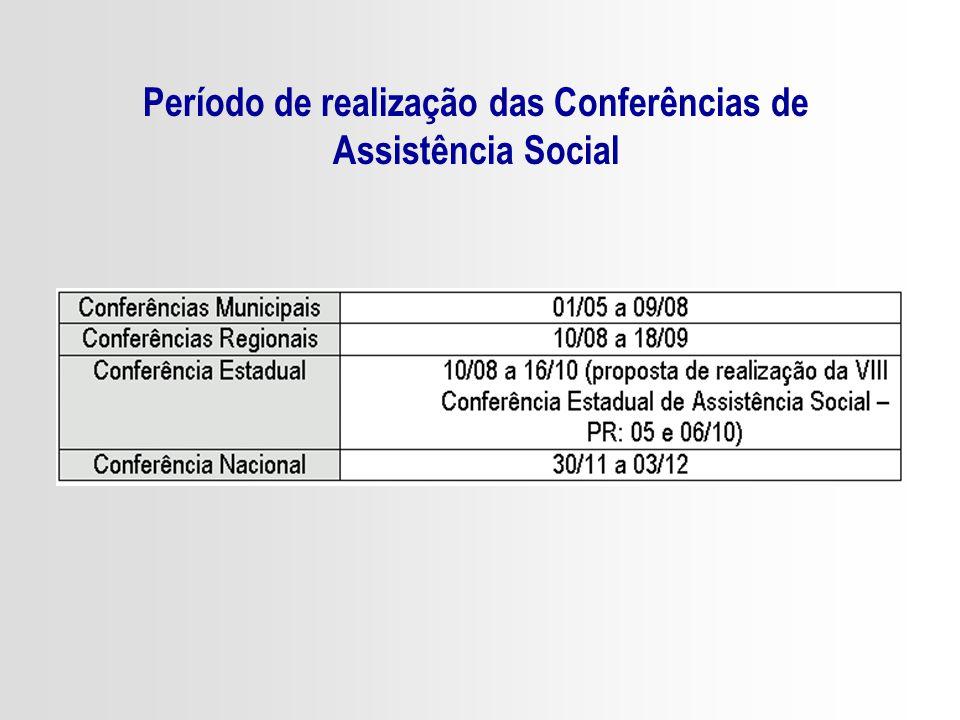 Período de realização das Conferências de Assistência Social