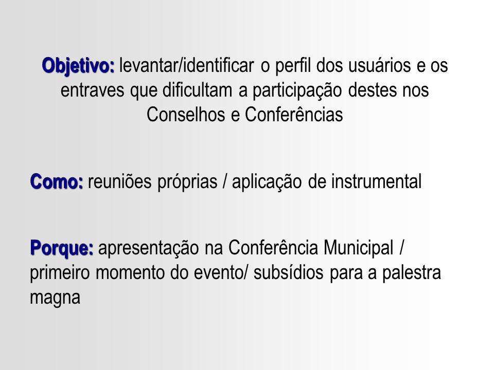 Objetivo: levantar/identificar o perfil dos usuários e os entraves que dificultam a participação destes nos Conselhos e Conferências