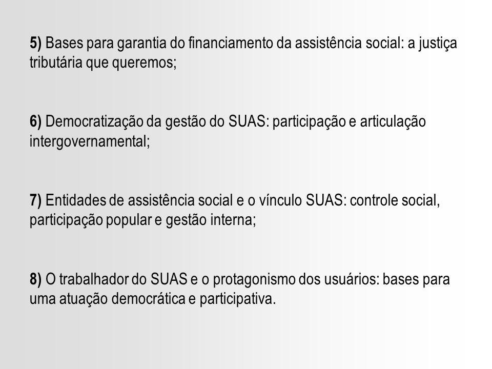 5) Bases para garantia do financiamento da assistência social: a justiça tributária que queremos;