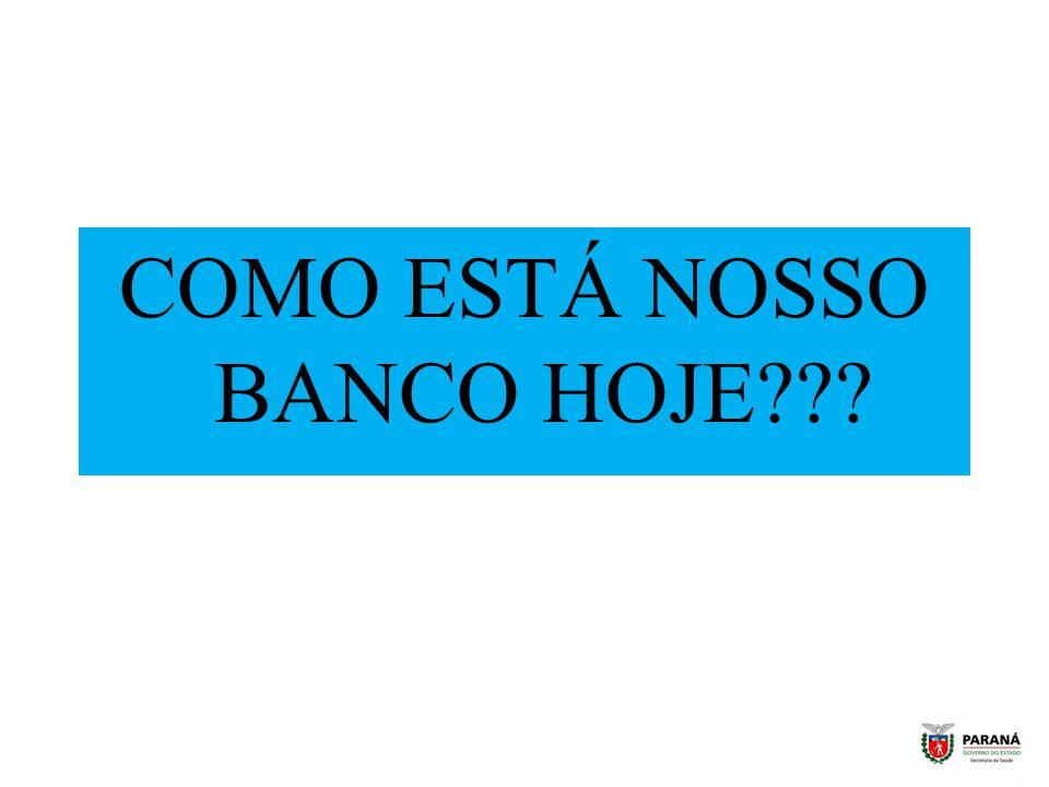 COMO ESTÁ NOSSO BANCO HOJE