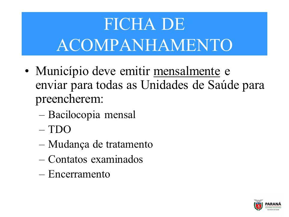FICHA DE ACOMPANHAMENTO