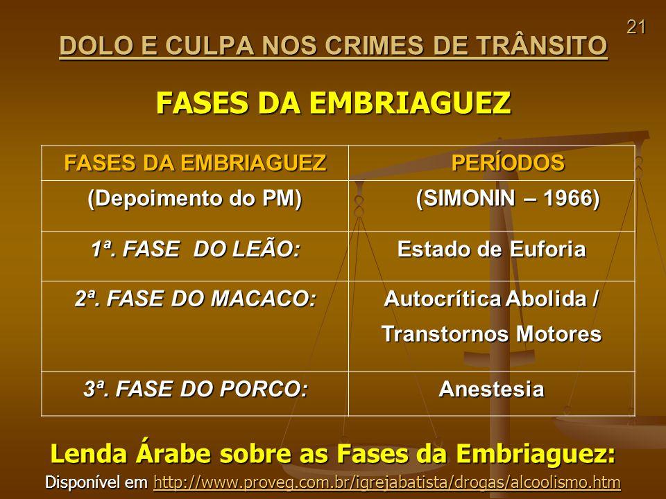 FASES DA EMBRIAGUEZ DOLO E CULPA NOS CRIMES DE TRÂNSITO