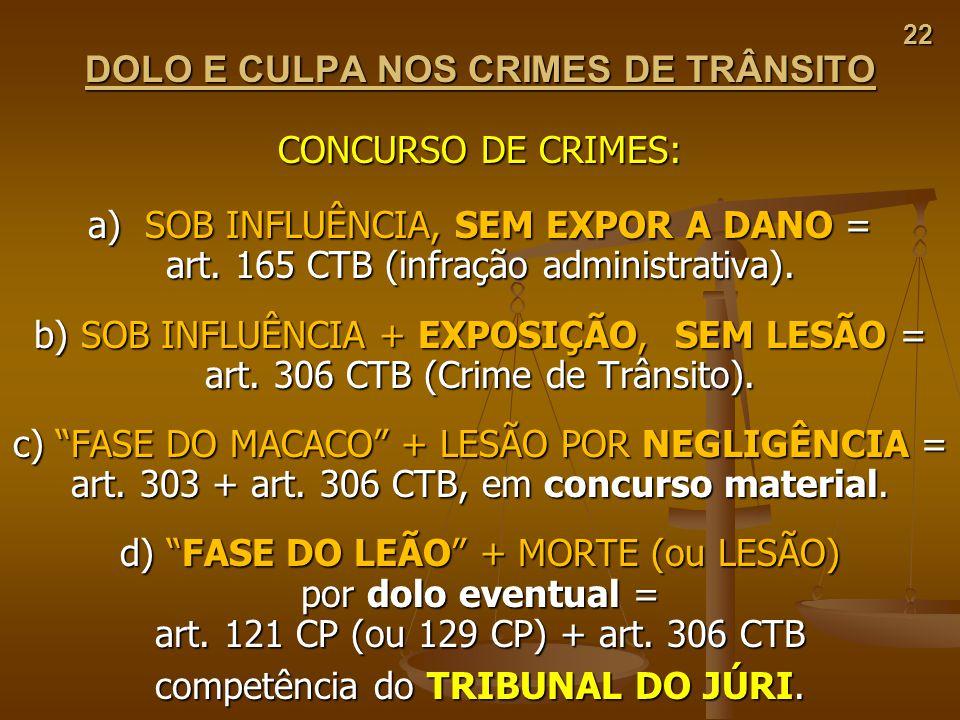DOLO E CULPA NOS CRIMES DE TRÂNSITO