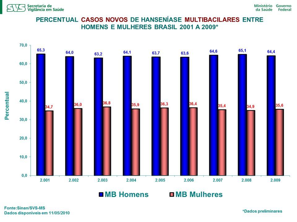 MB = HOMENS