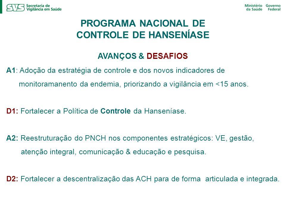 CONTROLE DE HANSENÍASE