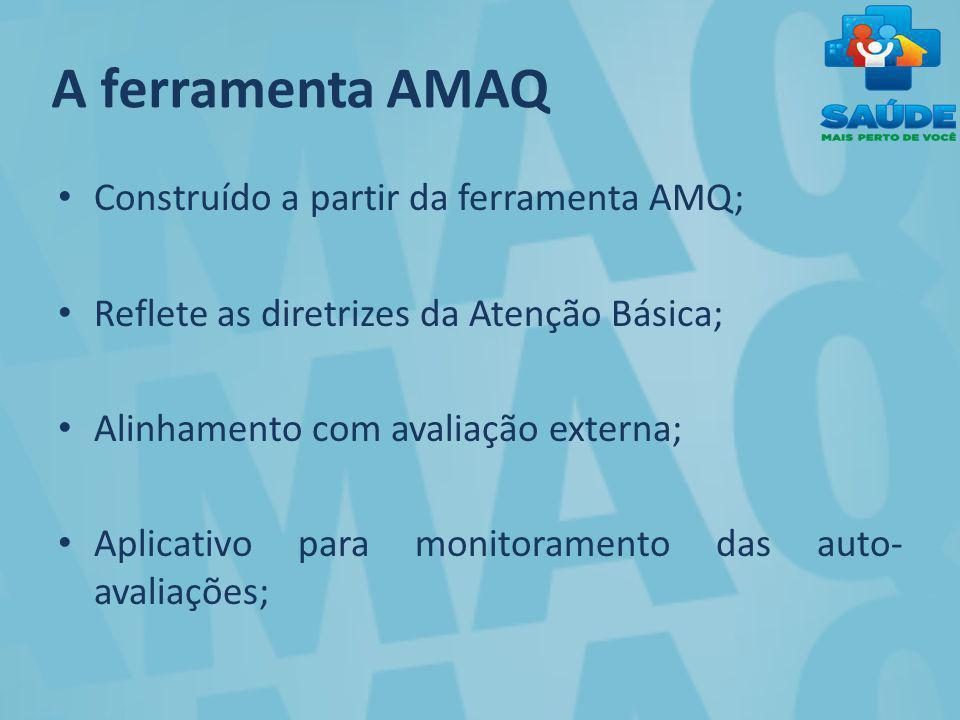 A ferramenta AMAQ Construído a partir da ferramenta AMQ;