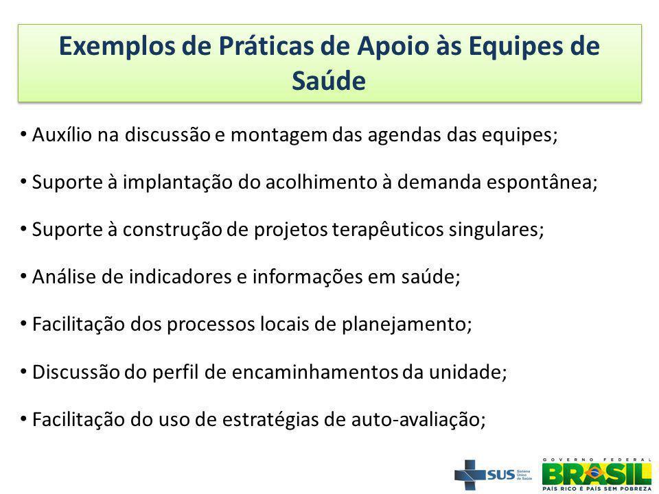 Exemplos de Práticas de Apoio às Equipes de Saúde