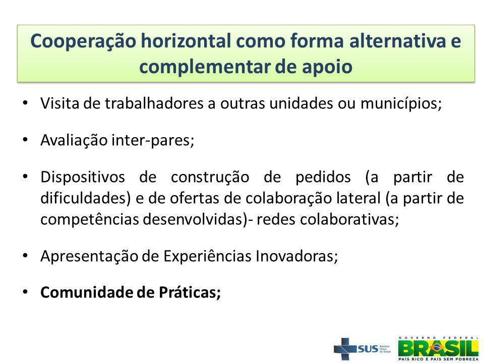 Cooperação horizontal como forma alternativa e complementar de apoio