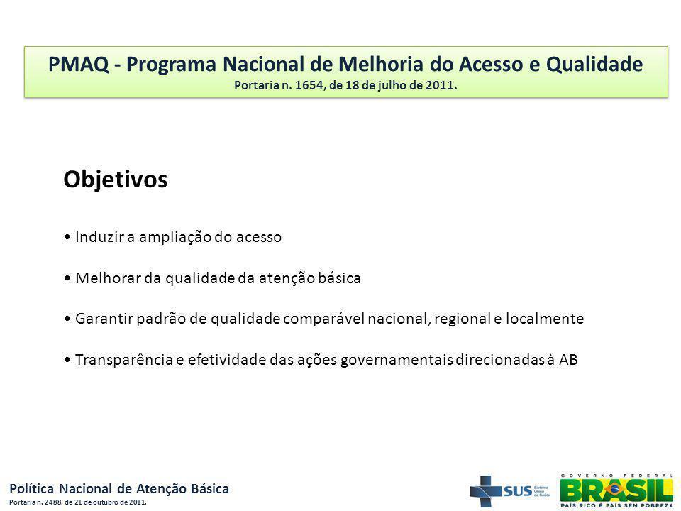 Objetivos PMAQ - Programa Nacional de Melhoria do Acesso e Qualidade