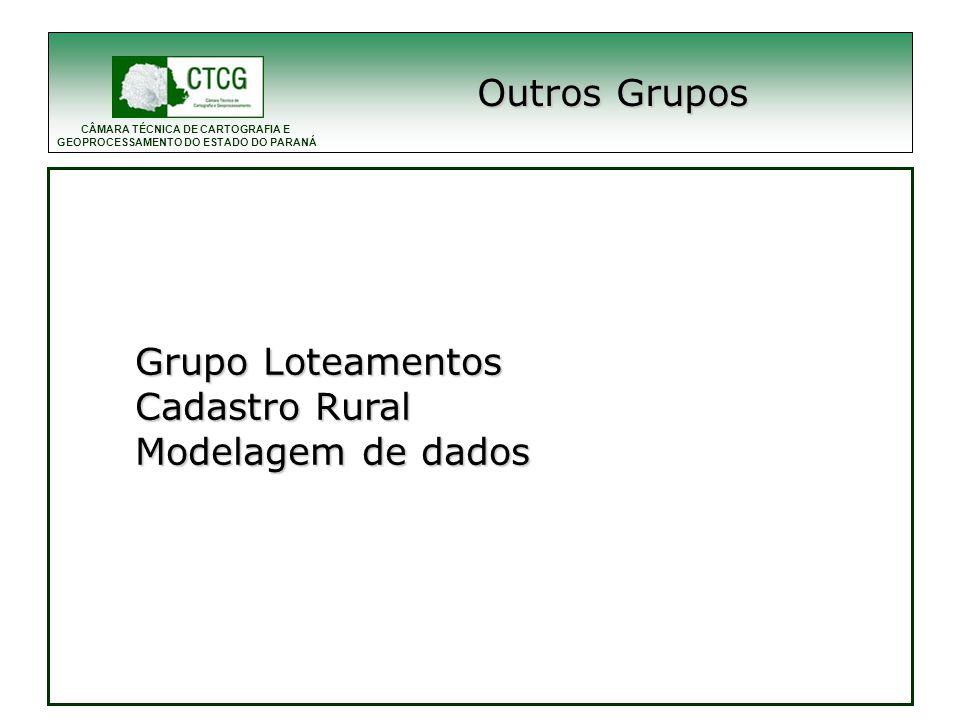 Outros Grupos Grupo Loteamentos Cadastro Rural Modelagem de dados